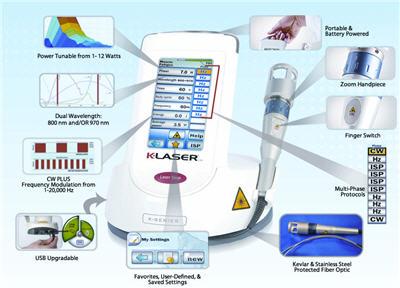 K Laser System